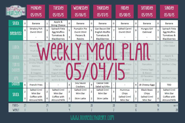Weekly Meal Plan 05-04-15