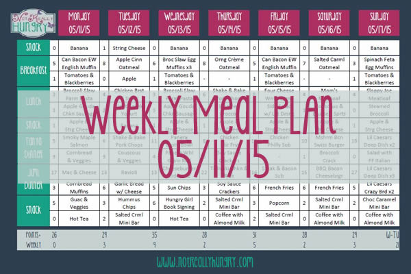 Weekly Meal Plan 05-11-15