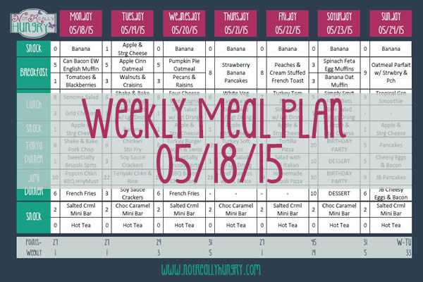 Weekly Meal Plan 05-18-15