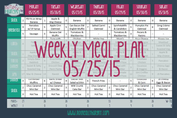 Weekly Meal Plan 05/25/15