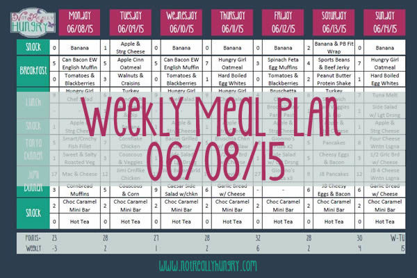 Weekly Meal Plan 06/08/15