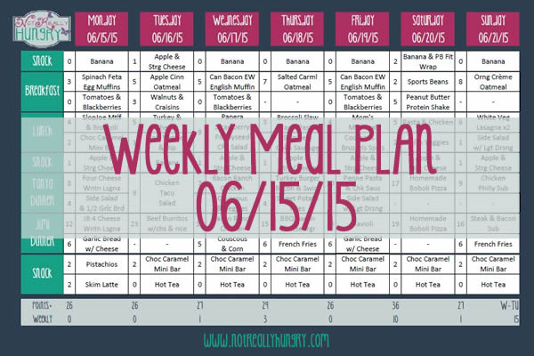 Weekly Meal Plan ~ 06/15/15