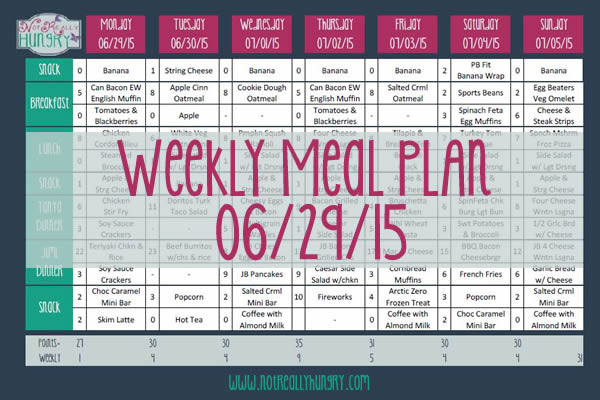Weekly Meal Plan 06-29-15