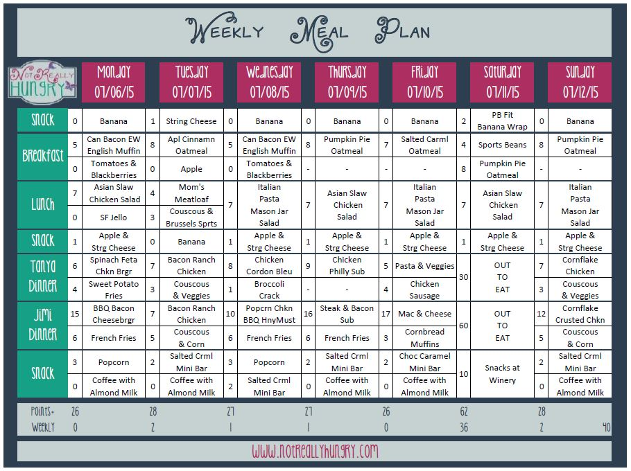 Weekly Meal Plan ~ 07/06/15