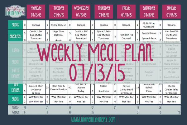 Weekly Meal Plan ~ 07/13/15